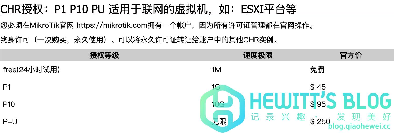 ESXI安装Mikrotik RouterOS(ROS)软路由部署指南(附授权镜像下载)插图31