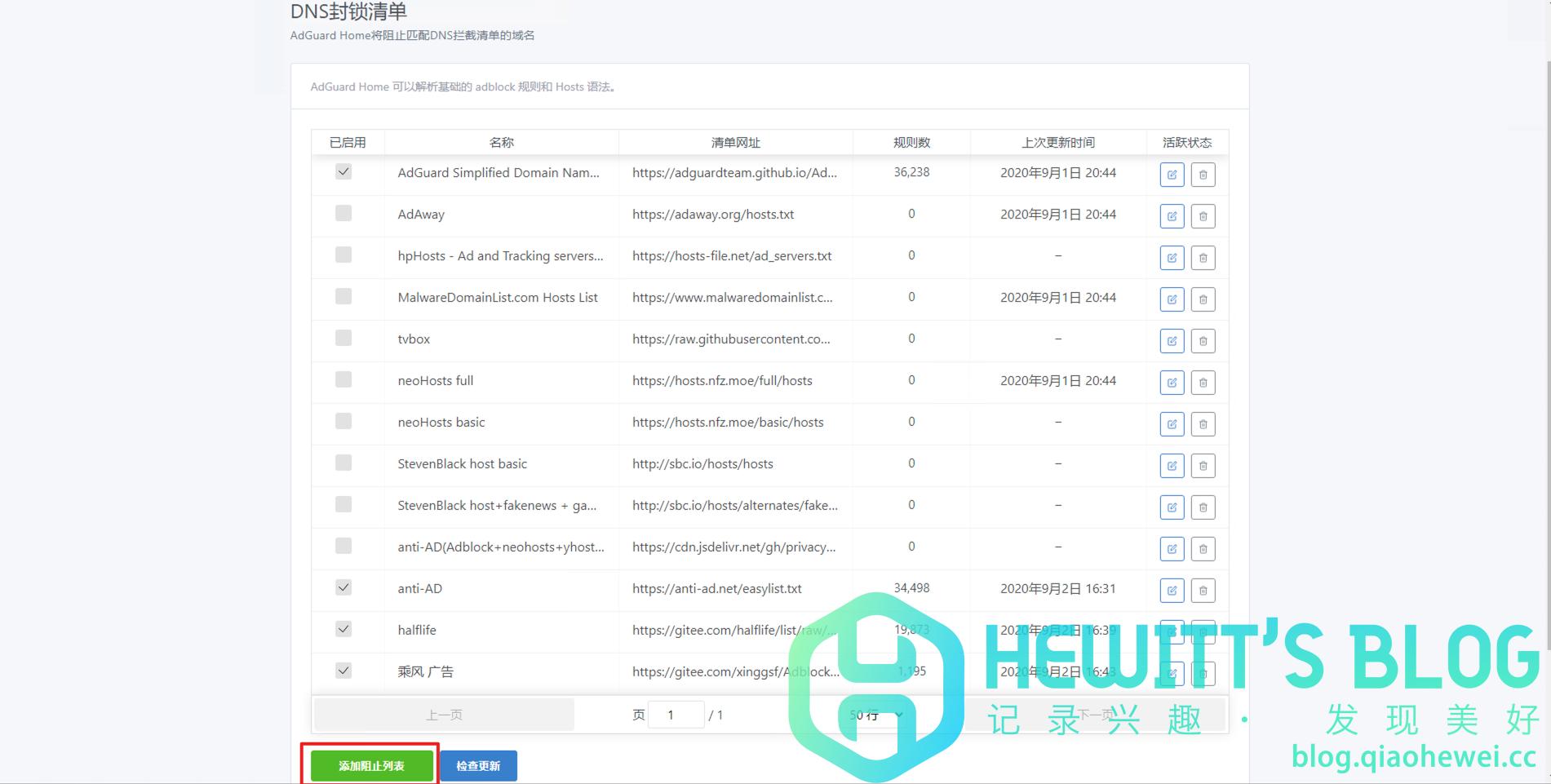 OpenWRT配置AdGuardHome实现防止DNS污染全局广告拦截插图21